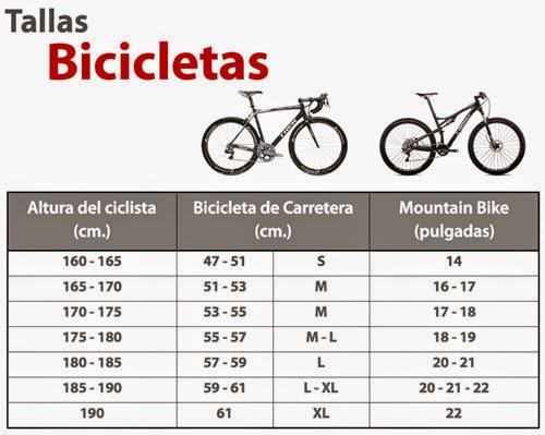 Dirt Riders MTB Mérida: La Talla o Medida adecuada de Bicicleta