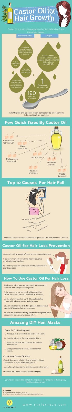Castor Oil for Hair Growth