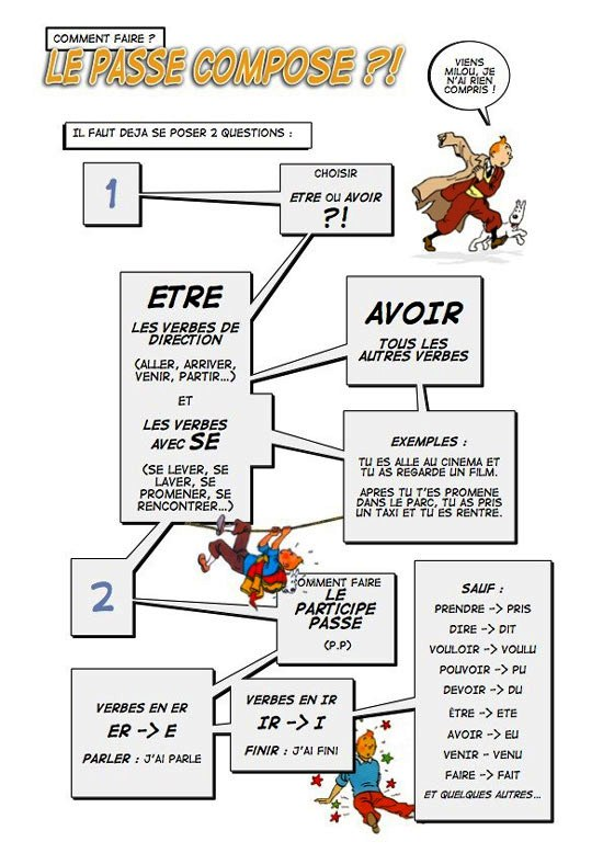 Tics en fle ressources pass compos accord du for Ou avoir des cartons gratuits