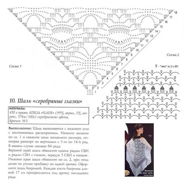 Вязание ажурного платья для девочки спицами 60
