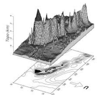 Pengertian dan Manfaat Peta Profil Topografi