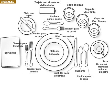 Protocolo de andar por casa como poner una mesa formal for Colocacion de los cubiertos en una mesa