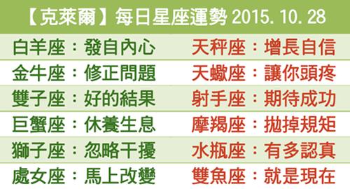 【克萊爾】每日星座運勢2015.10.28