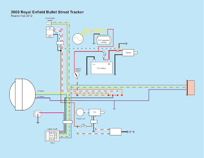 Horn Wiring Diagram For Royal Enfield moreover Royal Enfield Wiring Diagram For Horn Royal Circuit Diagrams furthermore Indian Motorcycle Wiring Diagrams furthermore Norton  mando Wiring Diagram together with Royal Enfield Wiring Diagram. on royal enfield wiring diagram