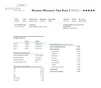 Nuveen Missouri Tax Free fund