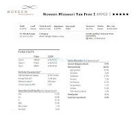 Nuveen Missouri Tax Free fund