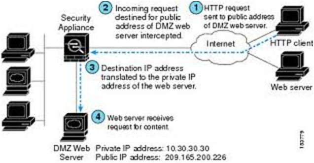 dunia kata  case study network security part 1