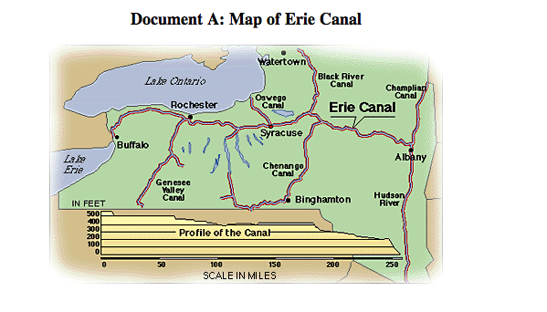 Erie Canal Map. Document A: Map of Erie Canal