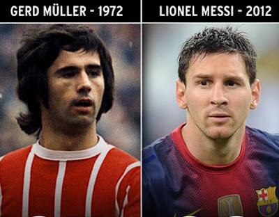 ¡Polémica mundial por el récord de Gerd Müller!