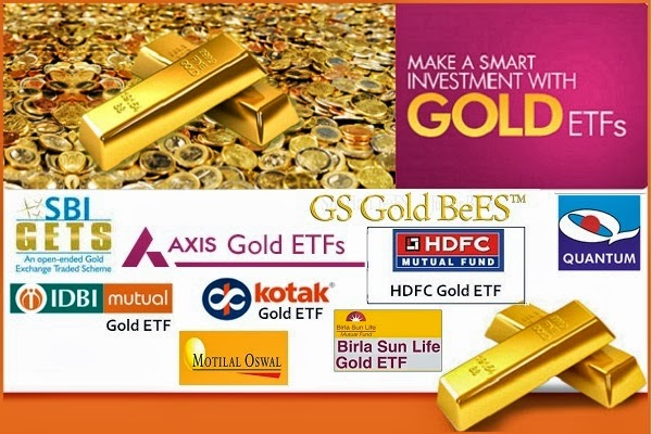 Best Gold ETF options for investment in India