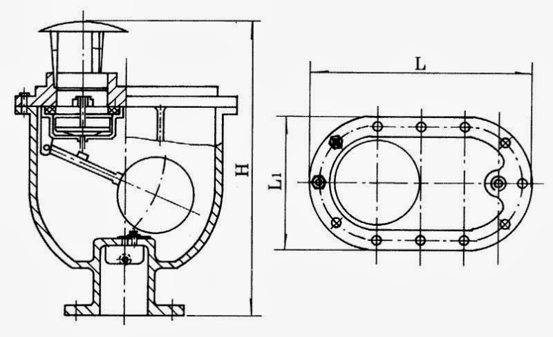 civil in work  plumbing system for building