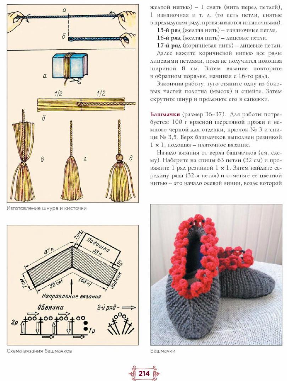 Азбука вязания максимова перчатки 55