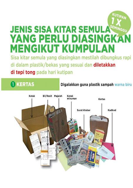 pengasingan-sampah