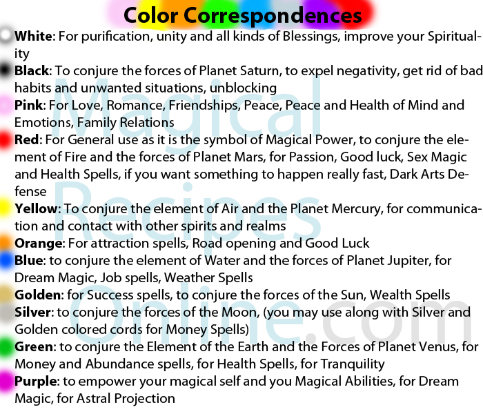 Candle Magic Color Chart Rebellions
