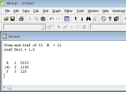 Bagaimana membuat diagram batang dan daun di minitab 16 blog output diagram batang dan daun ccuart Image collections