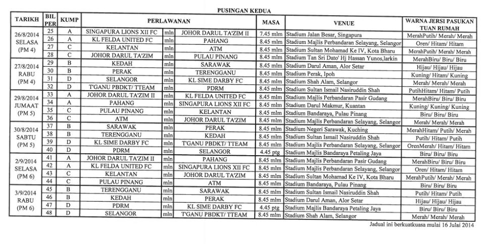Jadual Piala Malaysia 2014 2nd leg