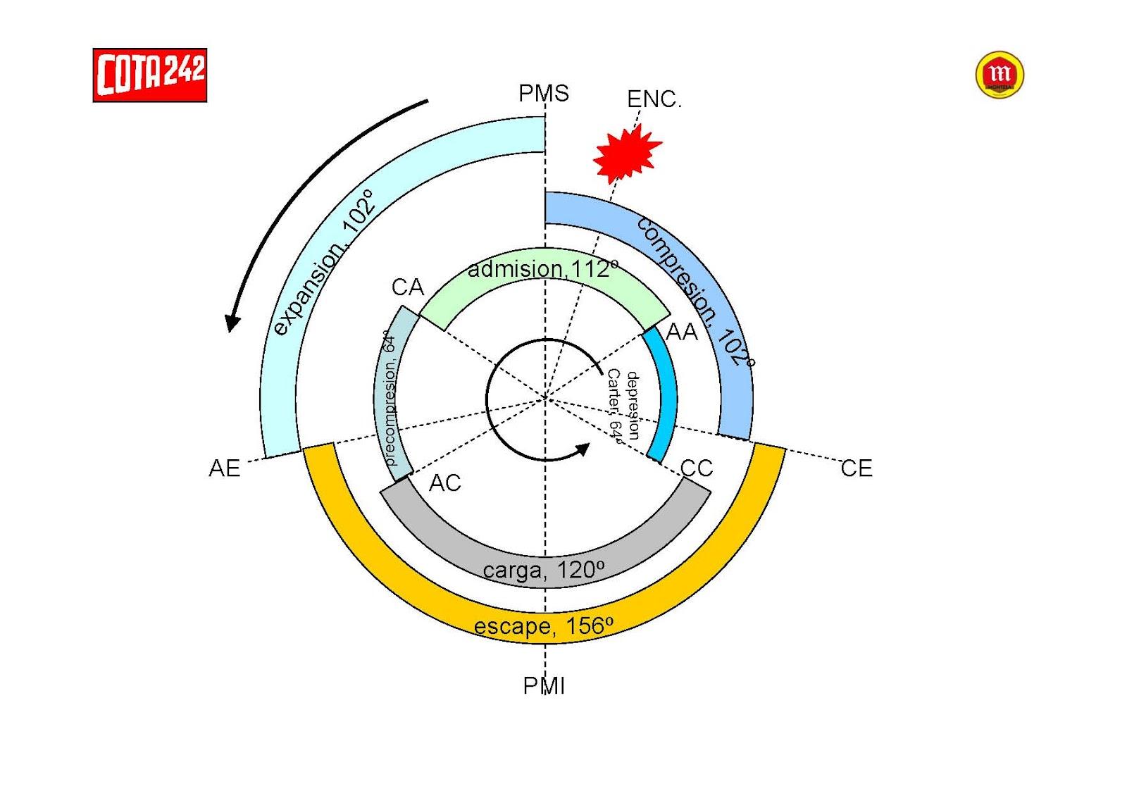 diagrama distribucion de j  diagrama  free engine image