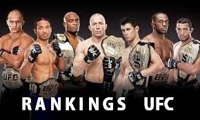 CONHEÇA O RANKING DE TODAS AS CATEGORIAS DO UFC