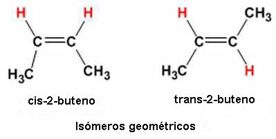 Configuración cis y trans del isobuteno