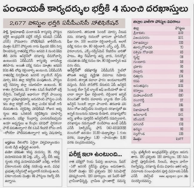 Panchayati Secreatary Notification Telugu News Paper