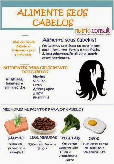 Imagem de alimentos que fortalecem os cabelos