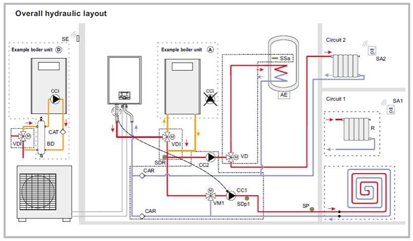 küttesüsteemide projekteerimine