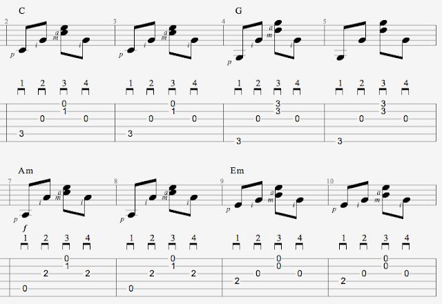 Tập đệm với hình điệu blues đơn giản