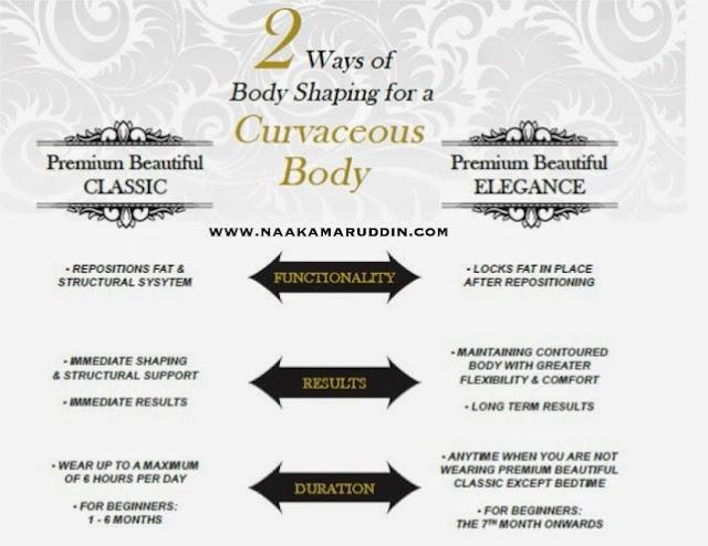 premium-beautiful-classic-elegance-corset-unique-naa-kamaruddin