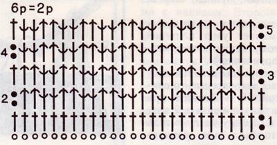 Что такое корзиночная вязка крючком? Как связать вертикальную резинку крючком?