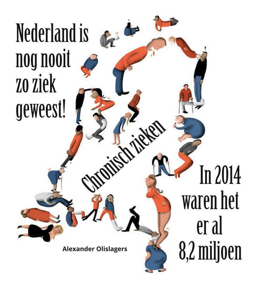 Nederland doodziek!