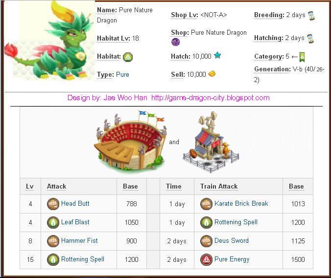 Tổng hợp về Damage và Attack các skill của các loại Pure Dragon trong game Dragon City  9