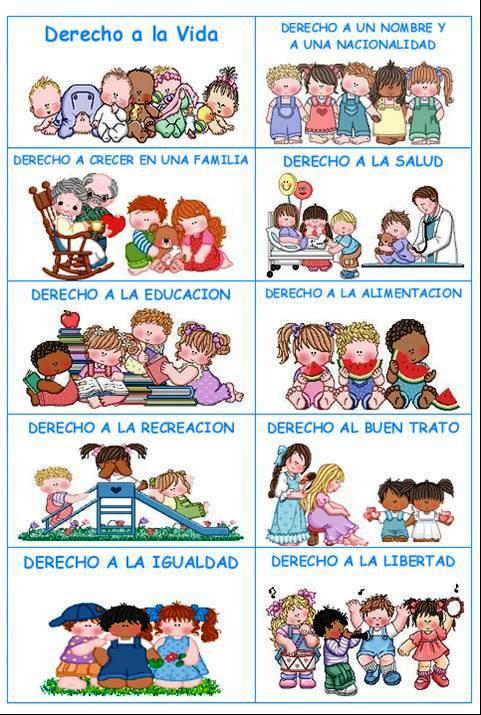 Derechos y deberes de los niños en el hogar - Imagui