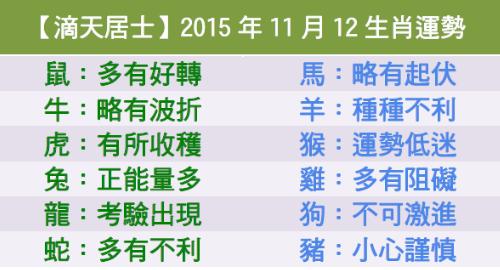 【滴天居士】2015年11月12生肖運勢