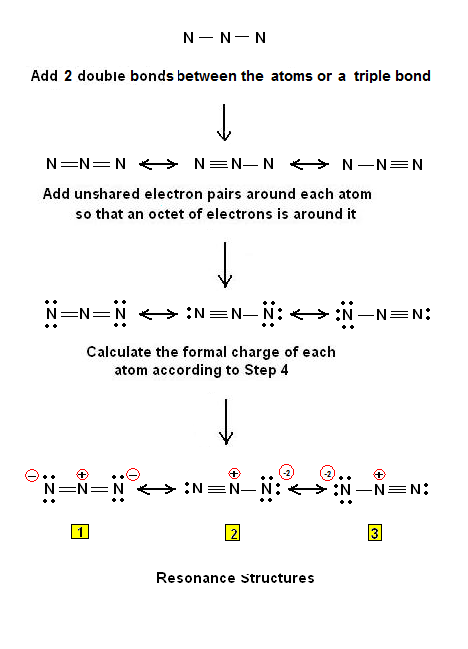 Simple procedure for drawing lewis structures for the azide ion n3 figure 2 lewis structures for n3 structure 1 is the most plausible since it has the smallest charge separation ccuart Choice Image
