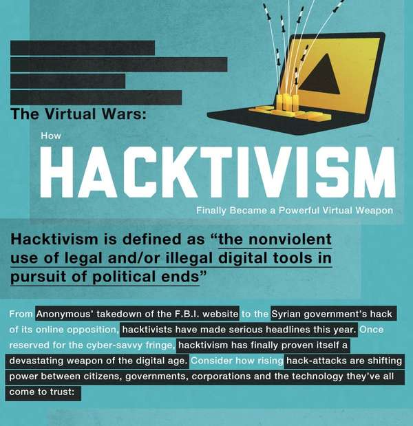 hacktivism essay It is not hacktivism, that oft-derided form of lightweight involvement that allows for feel-good clicks and commitment-free causes indeed as public thinkers, writes andrea grimes in a critical essay on rh reality check that also rightly looks at race and class within such a broad gender moment on twitter.