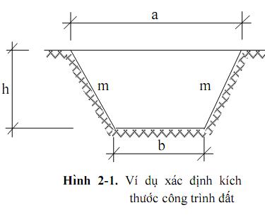 xac-dinh-kich-thuoc-cong-trinh-bang-dat-va-nguyen-tac-tinh-toan