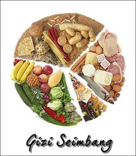 Gizi atau pemakanan yang seimbang lengkap dengan semua nutrien dan khasiat makanan