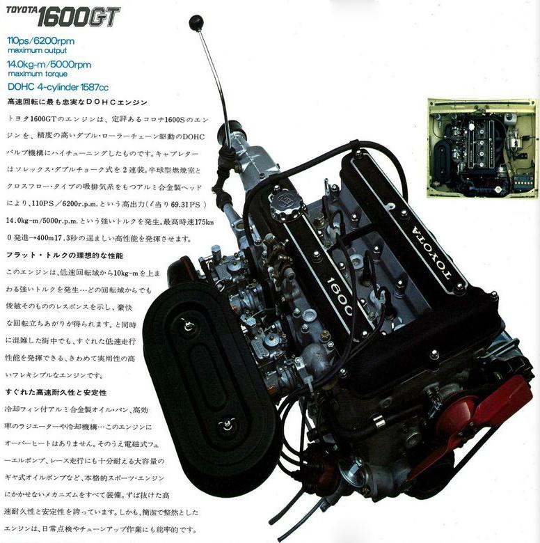 Toyota 1600GT, silnik 9R, japoński sportowy samochód, kultowy, klasyk, JDM, トヨタ, 日本車, クラシックカー, スポーツカー, こくないせんようモデル