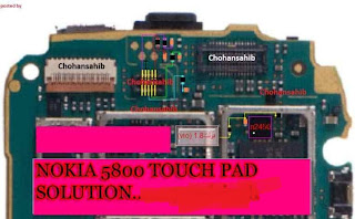 Nokia 5800 Xpress Music Touch Solution