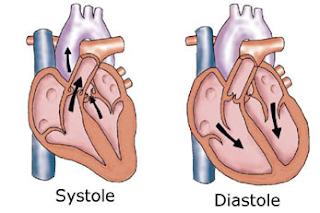 problemas cardiacos hipertension