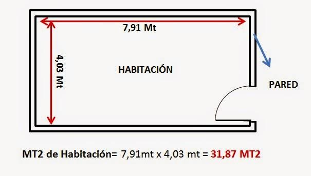 Blog constructora venezuela veneplus for Habitacion de 8 metros cuadrados