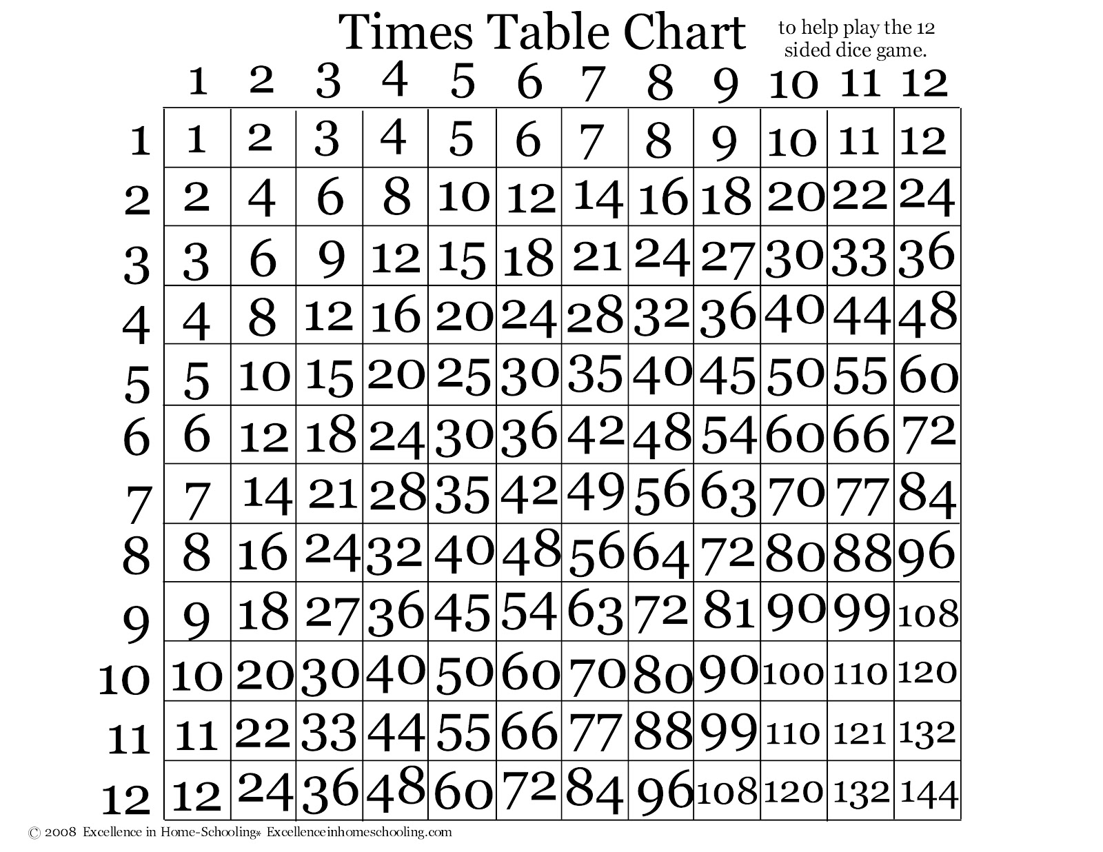 Home images times table bingo cards times table bingo cards facebook