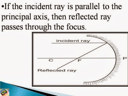 Omtex Classes What Is Ray Diagram What Are The Rules Used For