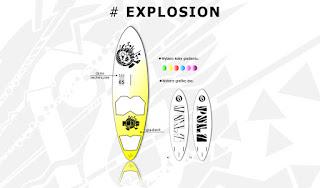PULS Boards 2016 #Explosion
