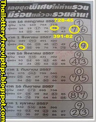 Thai Lottery 3up tass and Pair 16-08-2014