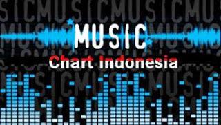 Lagu Terbaru Indonesia 2013