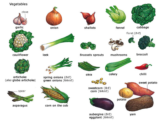 That's my classroom!: Vegetables