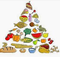 Διατροφή για παιδιά