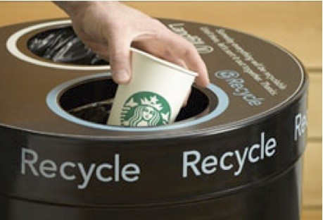 csr assignment starbucks Starbucks is a leader in many key areas of social responsibility that we look for in a company the company has very strong marks in.