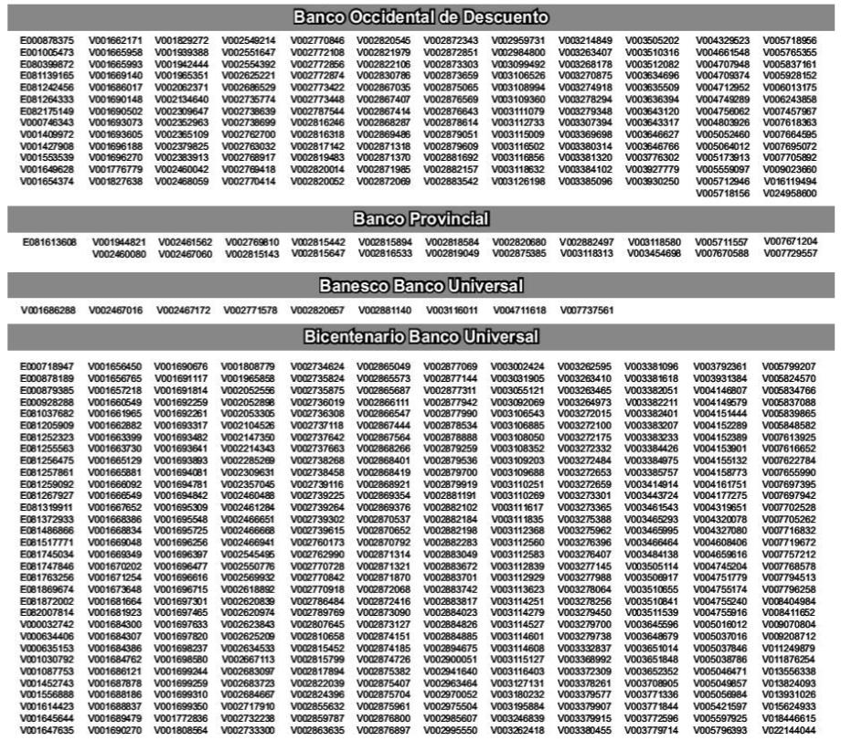 Misión en Amor Mayor 2012: segundo listado de pensionados.